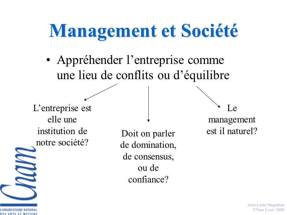Jean Louis Magakian CNam Lyon 2005 Bnojuor ! Sleon une édtue de l'Uvinertisé de Cmabrigde, l'odrre des ltteers dans un mtos n'a pas d'ipmrotncae, la s