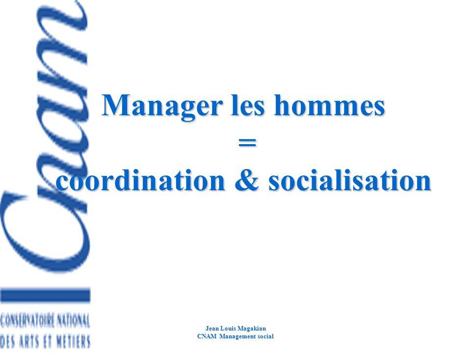 Jean Louis Magakian CNam Lyon 2005 Management et Société Appréhender lentreprise comme une lieu de conflits ou déquilibre Lentreprise est elle une ins