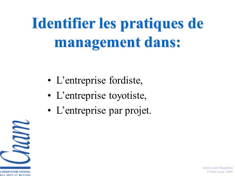 Jean Louis Magakian CNam Lyon 2005 Manager Les Hommes Médiation entre: Passé: lhéritage organisationnel, Présent: les actions, Futur: la stratégie int