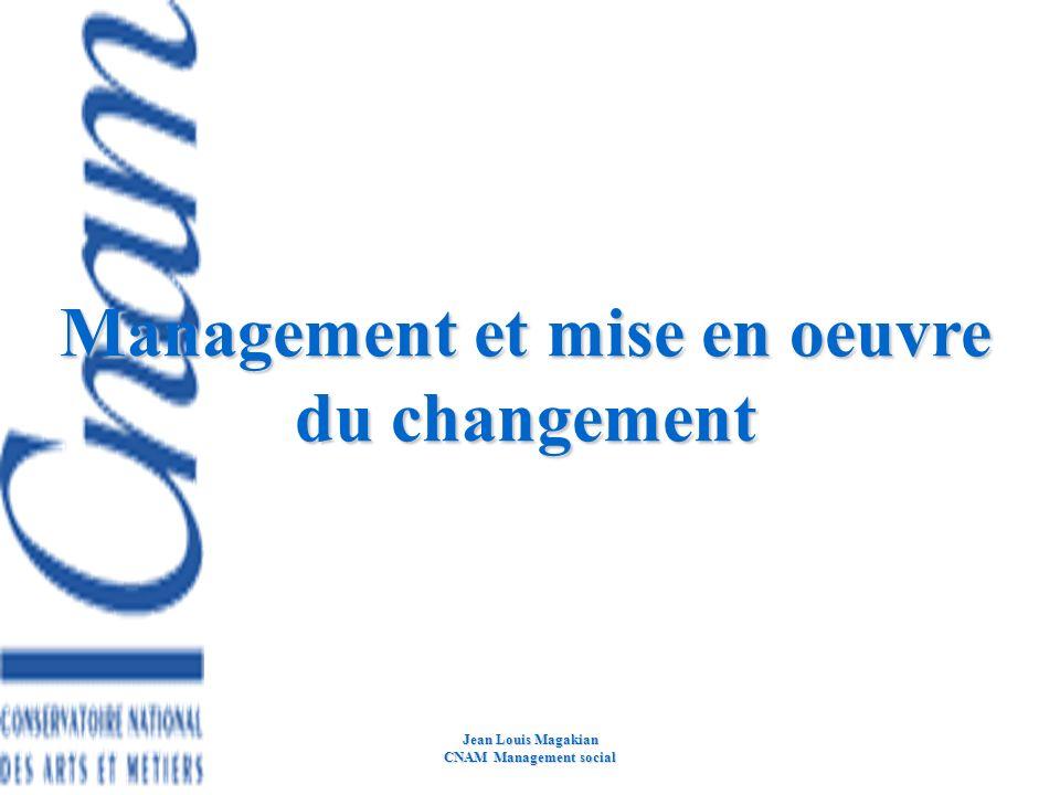 Jean Louis Magakian CNam Lyon 2005 Lentreprise projet Technologie intermédiaire évolutif, Forte interdépendance entre équipes projets, Autogestion, Fo