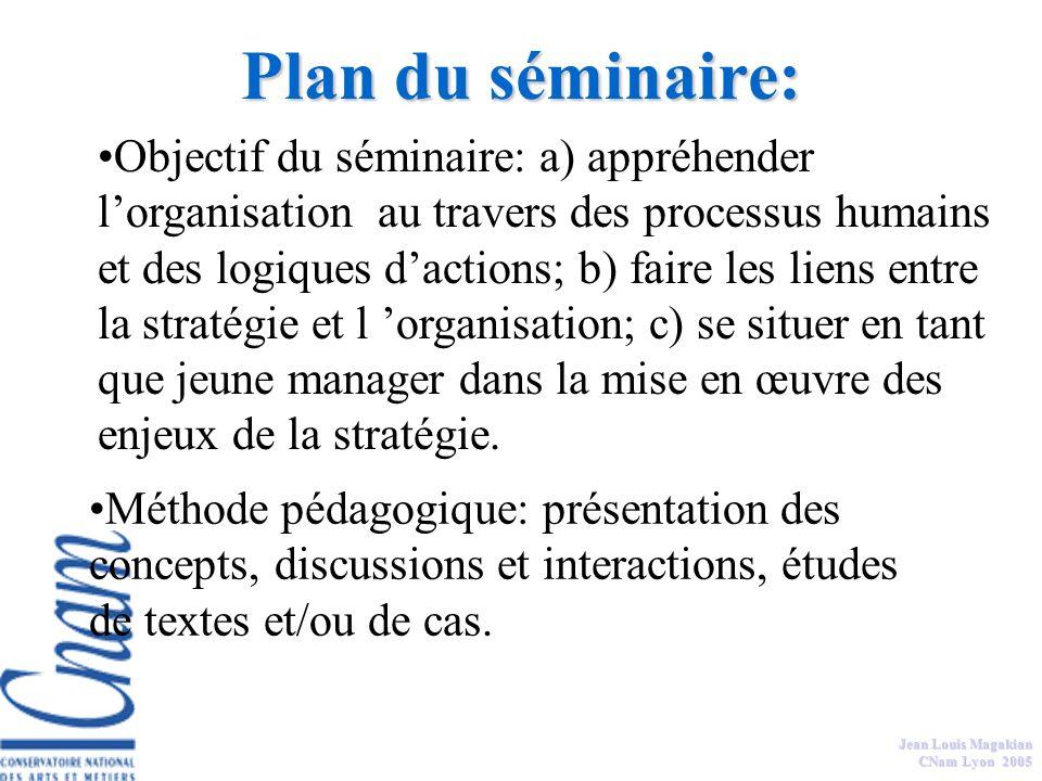 Jean Louis Magakian CNam Lyon 2005 Plan du séminaire: Méthode pédagogique: présentation des concepts, discussions et interactions, études de textes et/ou de cas.