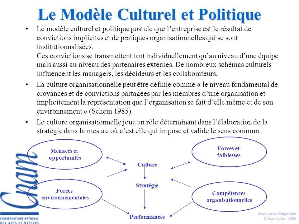 Jean Louis Magakian CNAM Management social Modéliser la culture dentreprise pour agir