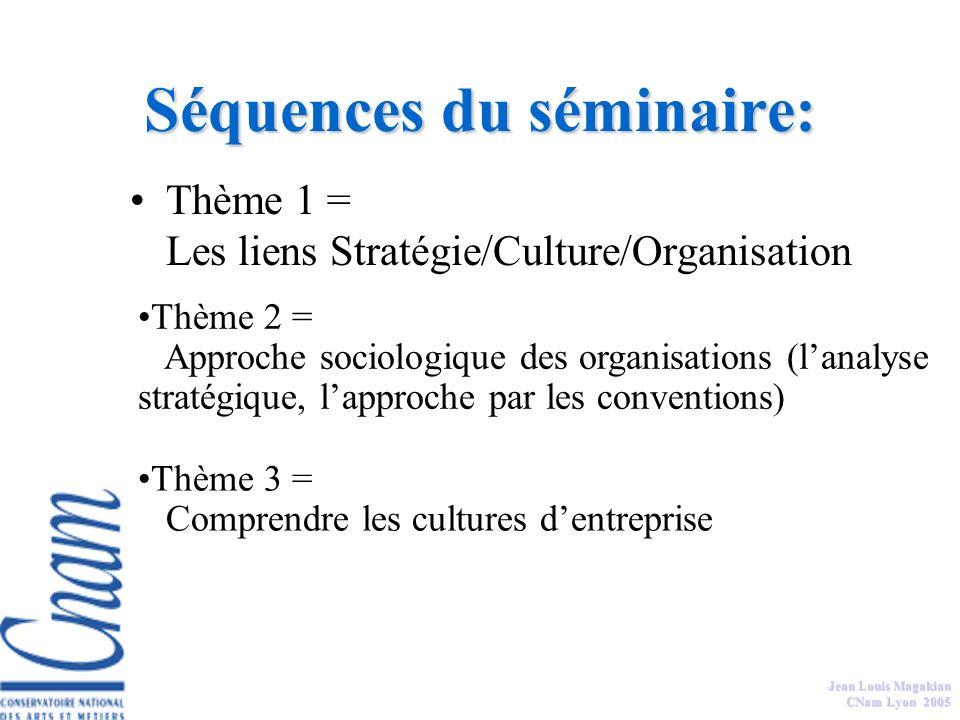 Jean Louis Magakian CNam Lyon 2005 Séquences du séminaire: Thème 1 = Les liens Stratégie/Culture/Organisation Thème 3 = Comprendre les cultures dentreprise Thème 2 = Approche sociologique des organisations (lanalyse stratégique, lapproche par les conventions)