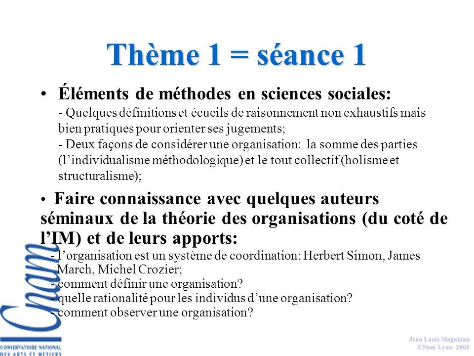 Jean Louis Magakian CNam Lyon 2005 Bibliographie Ph. Bernoux: « La sociologie des organisations », Points Seuil Essais. Y.F. Livian: « Introduction à