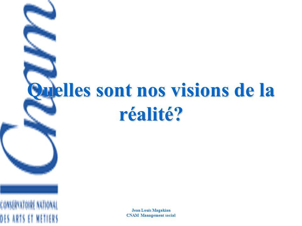 Jean Louis Magakian CNAM Management social Quelles sont nos visions de la réalité?