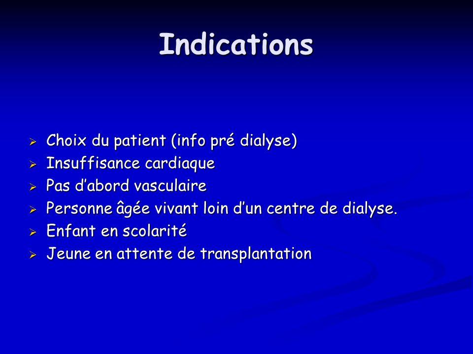 Indications Choix du patient (info pré dialyse) Choix du patient (info pré dialyse) Insuffisance cardiaque Insuffisance cardiaque Pas dabord vasculair