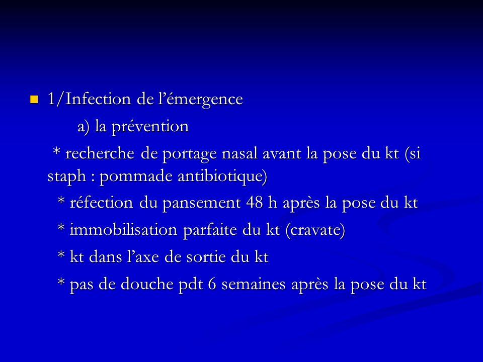 1/Infection de lémergence 1/Infection de lémergence a) la prévention * recherche de portage nasal avant la pose du kt (si staph : pommade antibiotique