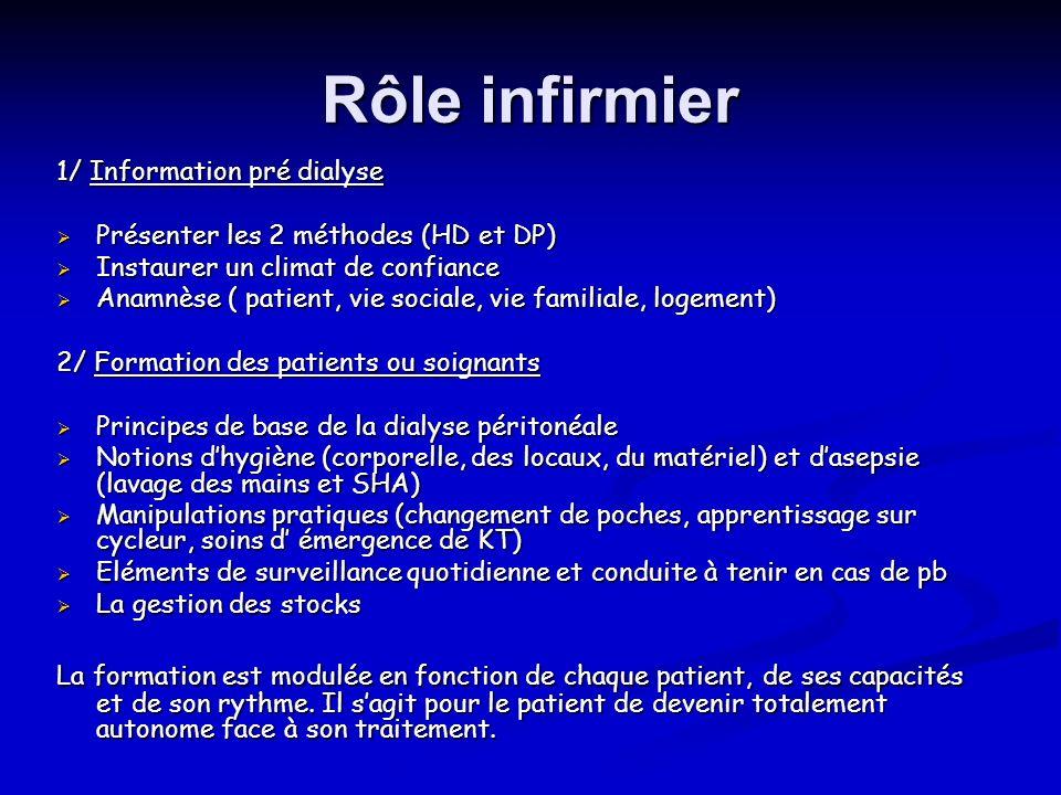 Rôle infirmier 1/ Information pré dialyse Présenter les 2 méthodes (HD et DP) Présenter les 2 méthodes (HD et DP) Instaurer un climat de confiance Ins