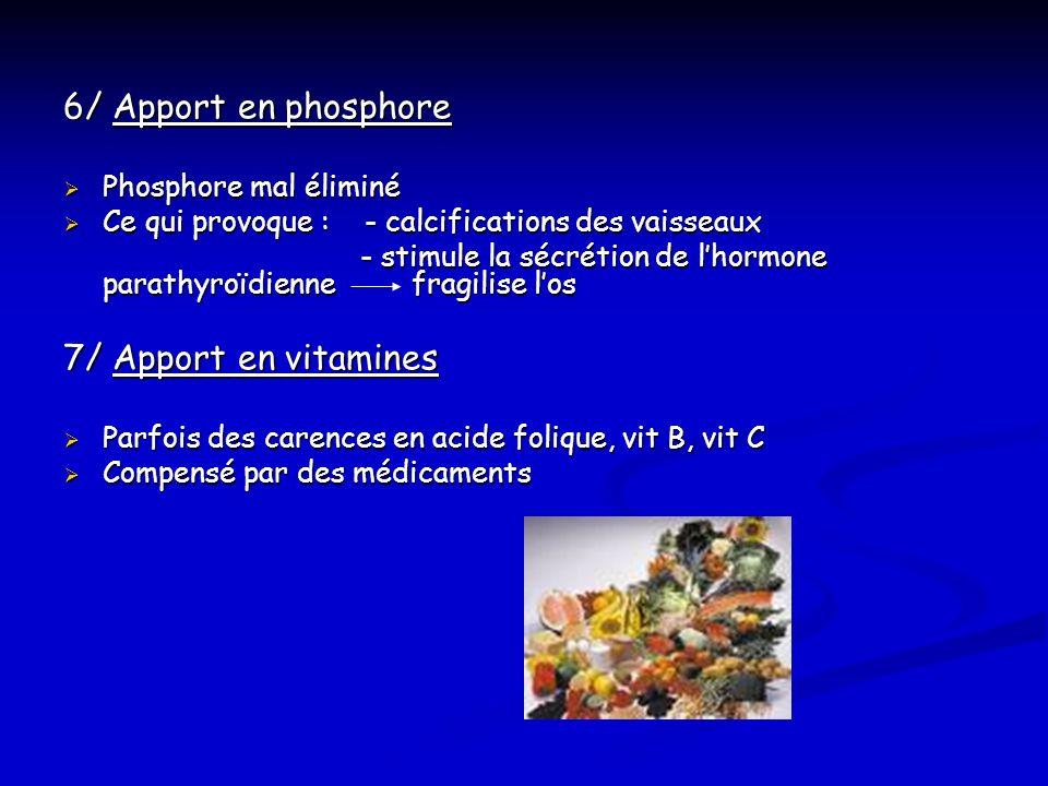 6/ Apport en phosphore Phosphore mal éliminé Phosphore mal éliminé Ce qui provoque : - calcifications des vaisseaux Ce qui provoque : - calcifications