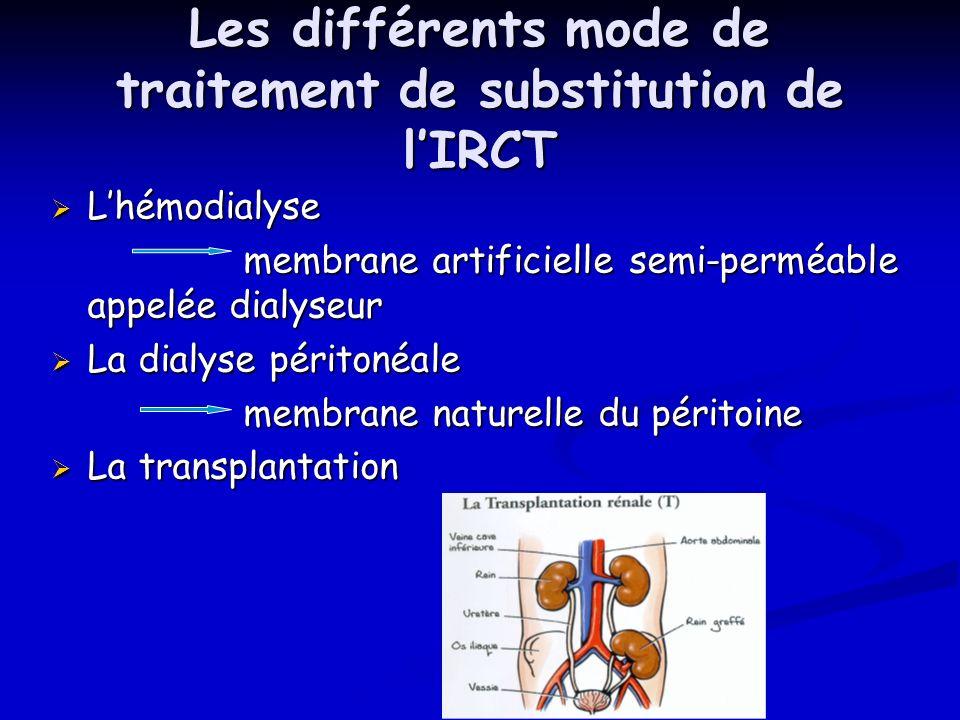 Les différents mode de traitement de substitution de lIRCT Lhémodialyse Lhémodialyse membrane artificielle semi-perméable appelée dialyseur La dialyse