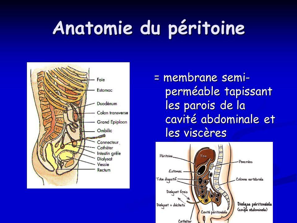 Anatomie du péritoine = membrane semi- perméable tapissant les parois de la cavité abdominale et les viscères