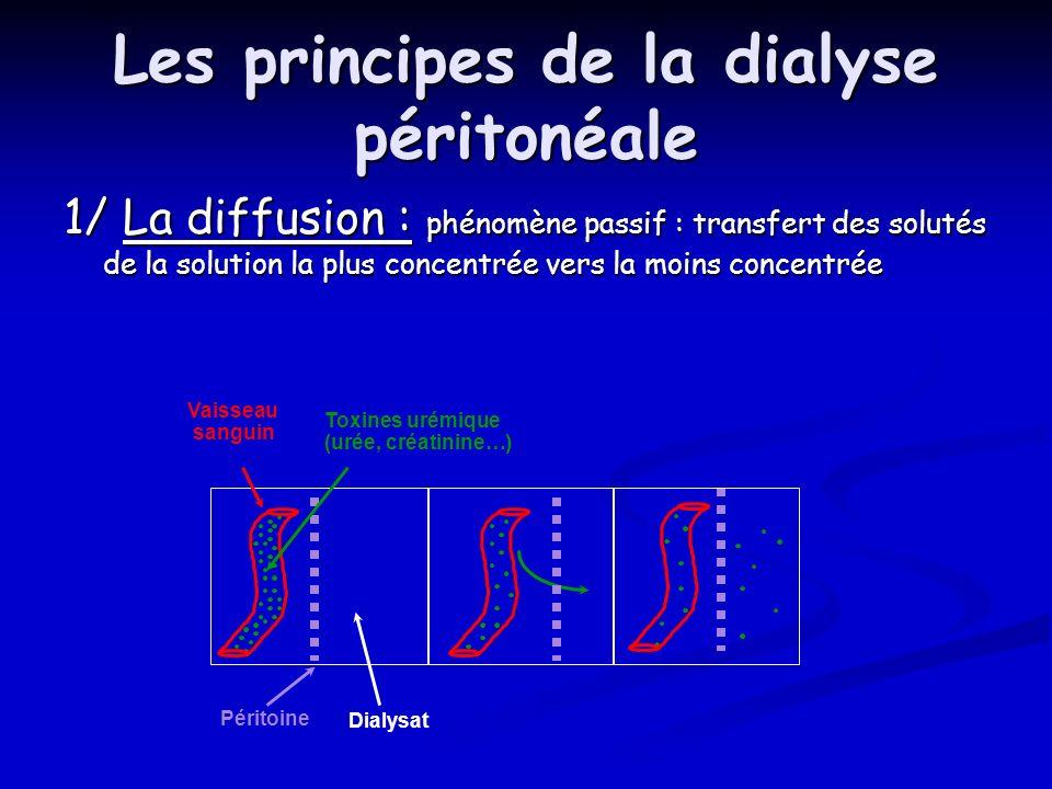 Les principes de la dialyse péritonéale 1/ La diffusion : phénomène passif : transfert des solutés de la solution la plus concentrée vers la moins con