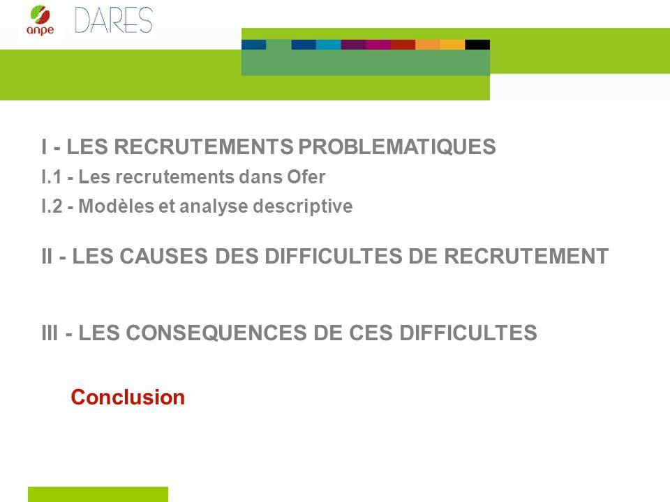 I - LES RECRUTEMENTS PROBLEMATIQUES I.1 - Les recrutements dans Ofer I.2 - Modèles et analyse descriptive II - LES CAUSES DES DIFFICULTES DE RECRUTEMENT III - LES CONSEQUENCES DE CES DIFFICULTES Conclusion