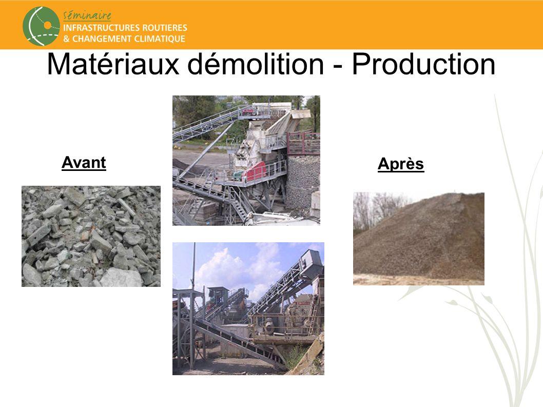 Matériaux démolition - Production Avant Après