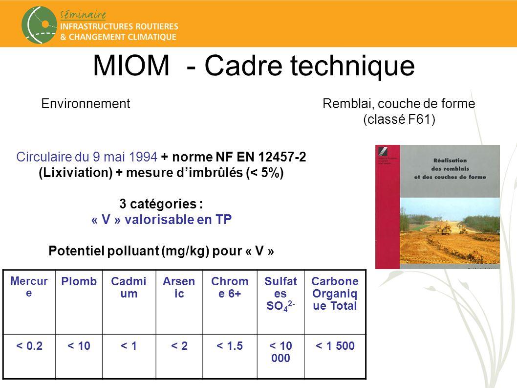 MIOM - Cadre technique EnvironnementRemblai, couche de forme (classé F61) Circulaire du 9 mai 1994 + norme NF EN 12457-2 (Lixiviation) + mesure dimbrû
