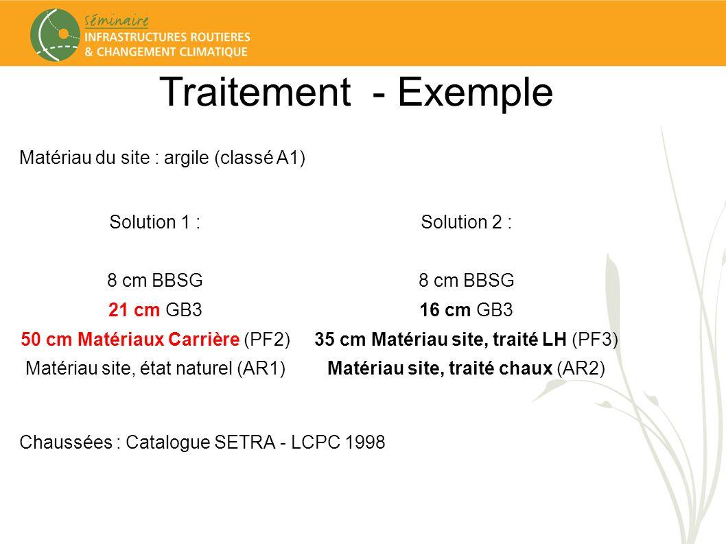 Traitement - Exemple Matériau du site : argile (classé A1) Solution 1 : 8 cm BBSG 21 cm GB3 50 cm Matériaux Carrière (PF2) Matériau site, état naturel