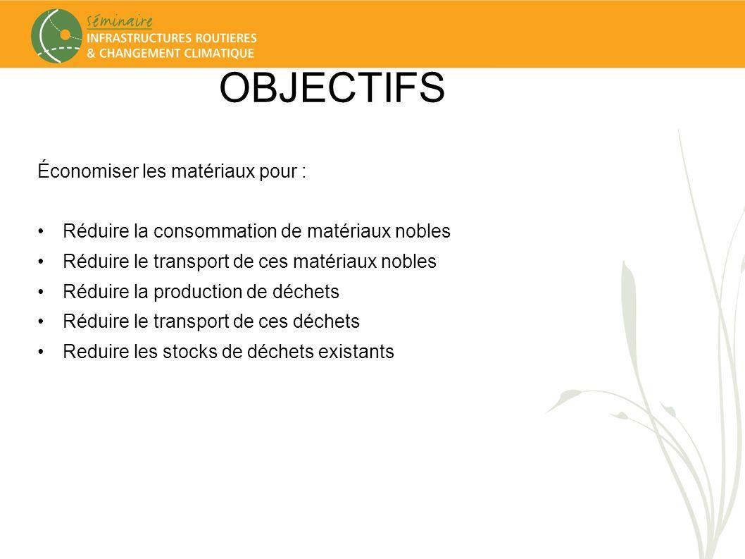 OBJECTIFS Économiser les matériaux pour : Réduire la consommation de matériaux nobles Réduire le transport de ces matériaux nobles Réduire la producti