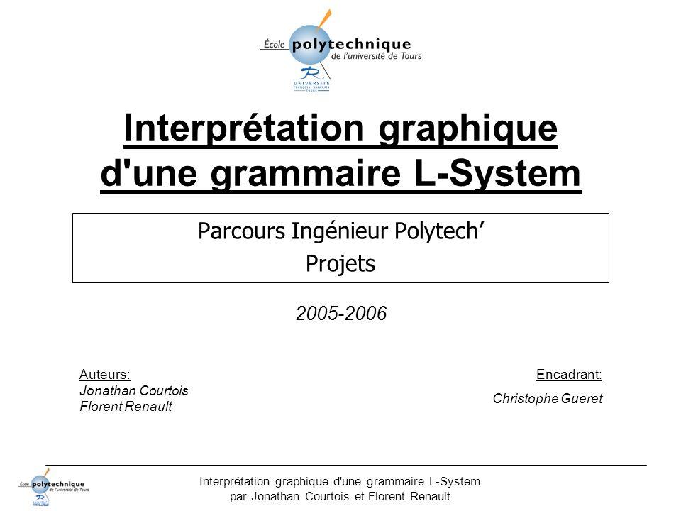 Interprétation graphique d une grammaire L-System par Jonathan Courtois et Florent Renault Création dune entité sous Ogre Exemple le plan : Plane plane( Vector3::UNIT_Y, 0 ); MeshManager::getSingleton().createPlane( ground , ResourceGroupManager::DEFAULT_RESOURCE_GROUP_NAME, plane, 1500,1500,20,20,true,1,5,5,Vector3::UNIT_Z); Entity *ent = mSceneMgr->createEntity( GroundEntity , ground ); mSceneMgr->getRootSceneNode()->createChildSceneNode()->attachObject(ent); ent->setMaterialName( Examples/Rockwall );