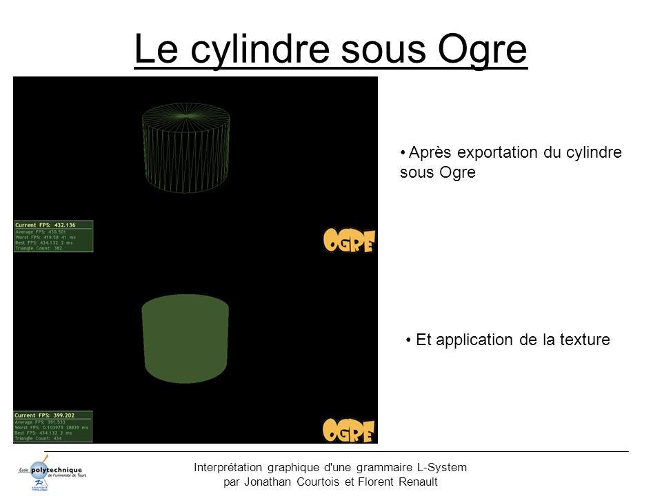 Interprétation graphique d'une grammaire L-System par Jonathan Courtois et Florent Renault Le cylindre sous Ogre Après exportation du cylindre sous Og