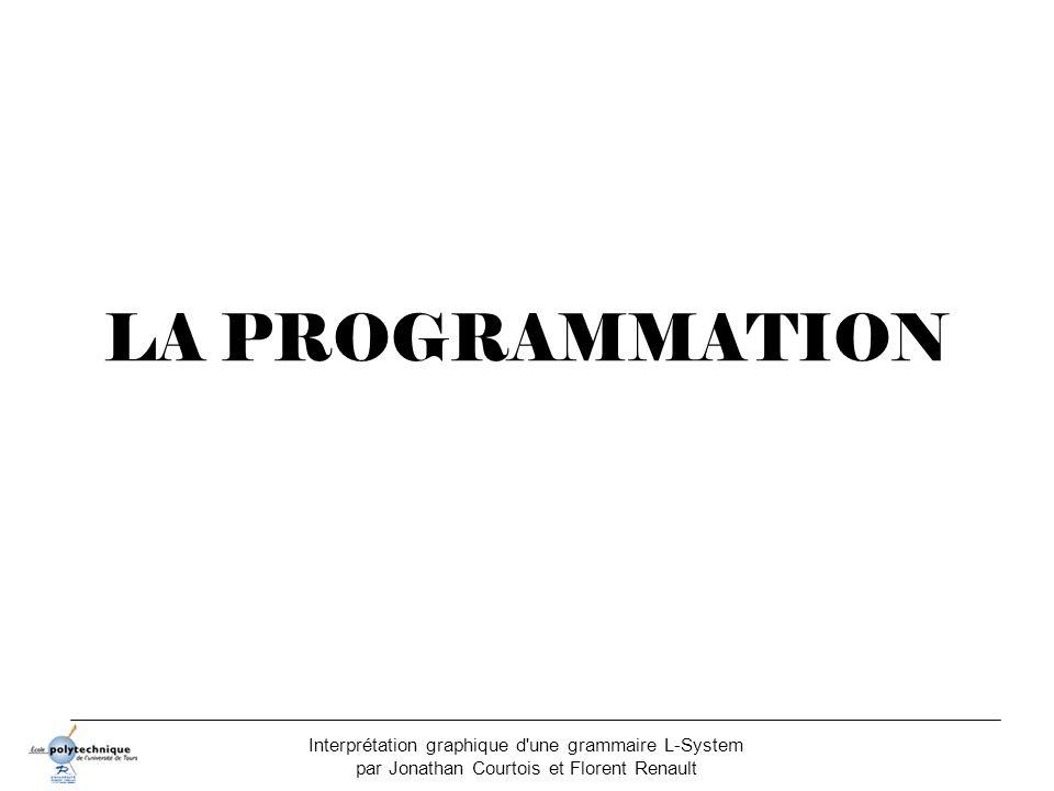 Interprétation graphique d'une grammaire L-System par Jonathan Courtois et Florent Renault LA PROGRAMMATION