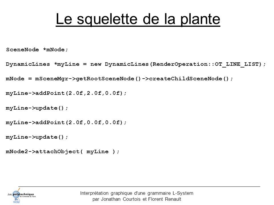 Interprétation graphique d'une grammaire L-System par Jonathan Courtois et Florent Renault Le squelette de la plante SceneNode *mNode; DynamicLines *m