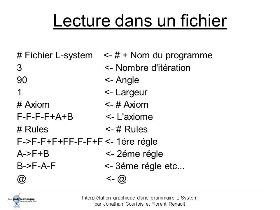 Interprétation graphique d'une grammaire L-System par Jonathan Courtois et Florent Renault # Fichier L-system <- # + Nom du programme 3 <- Nombre d'it