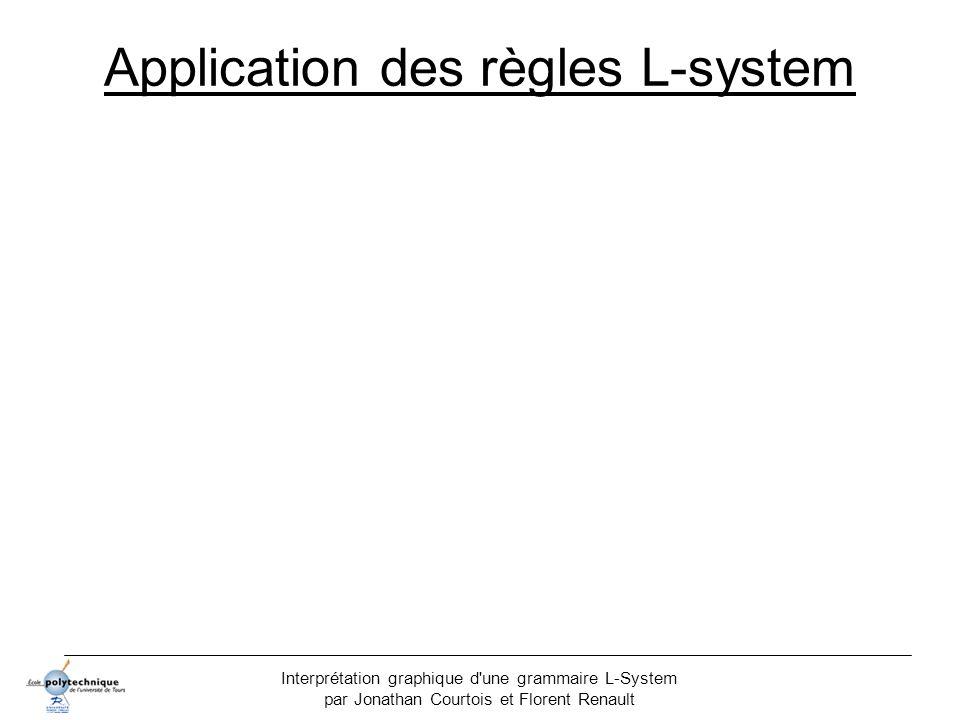 Interprétation graphique d'une grammaire L-System par Jonathan Courtois et Florent Renault Application des règles L-system