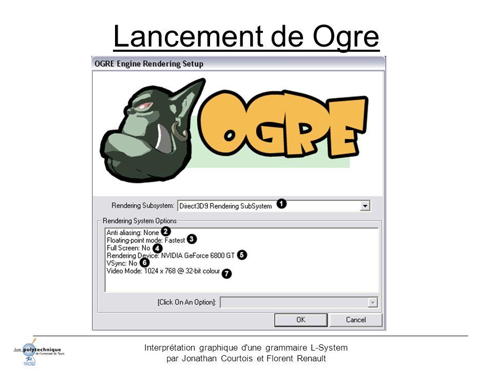 Interprétation graphique d'une grammaire L-System par Jonathan Courtois et Florent Renault Lancement de Ogre