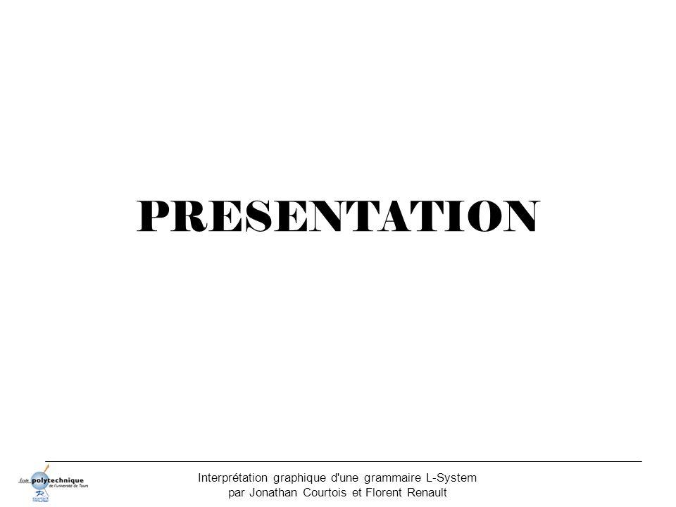 Interprétation graphique d une grammaire L-System par Jonathan Courtois et Florent Renault Le squelette de la plante SceneNode *mNode; DynamicLines *myLine = new DynamicLines(RenderOperation::OT_LINE_LIST); mNode = mSceneMgr->getRootSceneNode()->createChildSceneNode(); myLine->addPoint(2.0f,2.0f,0.0f); myLine->update(); myLine->addPoint(2.0f,0.0f,0.0f); myLine->update(); mNode2->attachObject( myLine );