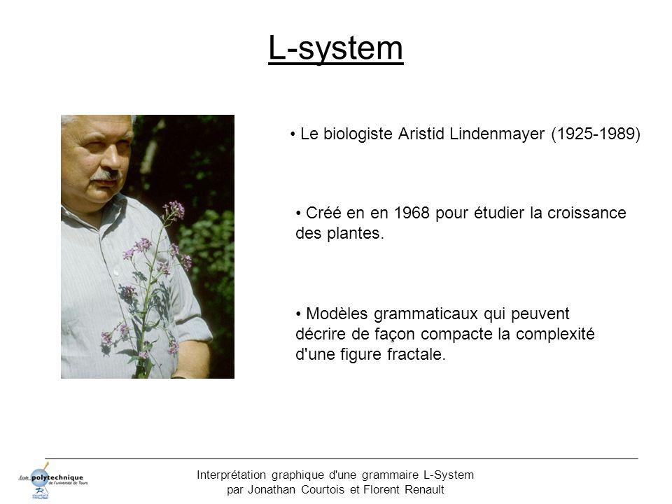 Interprétation graphique d'une grammaire L-System par Jonathan Courtois et Florent Renault L-system Le biologiste Aristid Lindenmayer (1925-1989) Créé