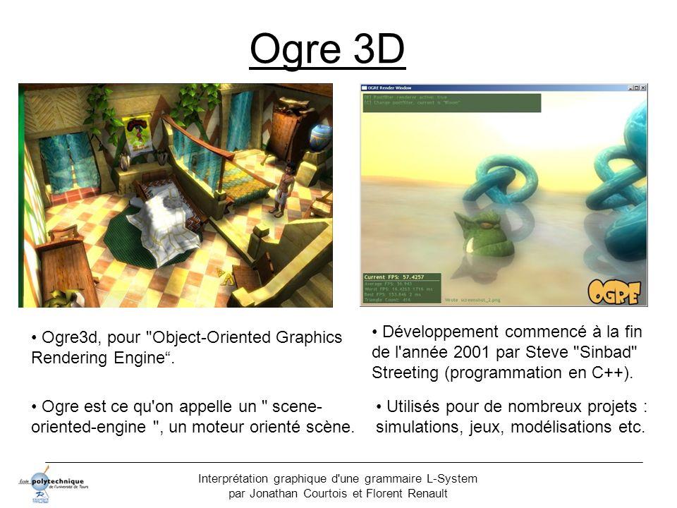 Interprétation graphique d'une grammaire L-System par Jonathan Courtois et Florent Renault Ogre 3D Ogre3d, pour