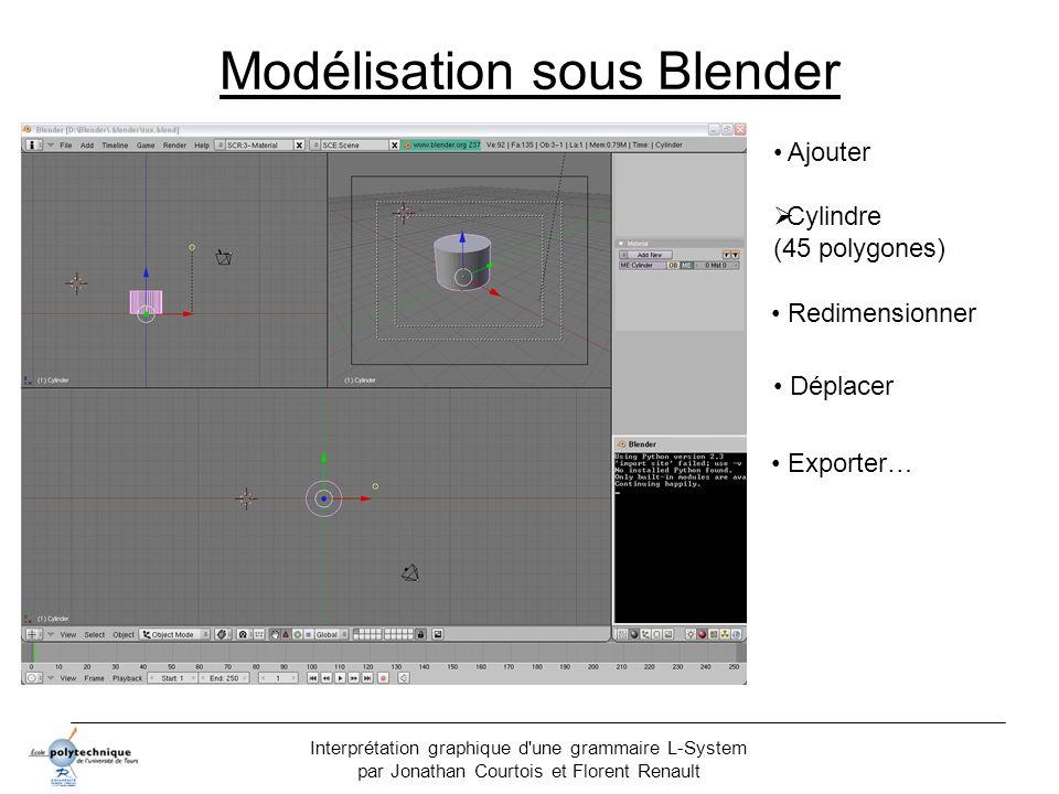 Interprétation graphique d'une grammaire L-System par Jonathan Courtois et Florent Renault Modélisation sous Blender Ajouter Cylindre (45 polygones) R