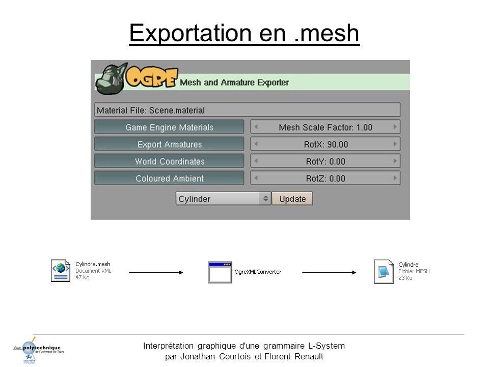 Interprétation graphique d'une grammaire L-System par Jonathan Courtois et Florent Renault Exportation en.mesh