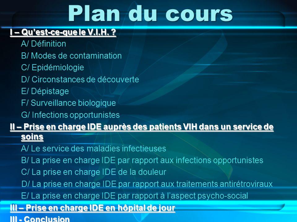 Plan du cours I – Quest-ce-que le V.I.H. ? A/ Définition B/ Modes de contamination C/ Epidémiologie D/ Circonstances de découverte E/ Dépistage F/ Sur