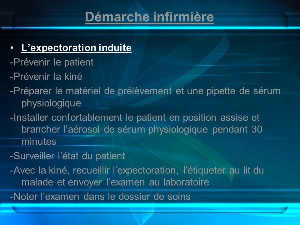 Démarche infirmière Lexpectoration induite -Prévenir le patient -Prévenir la kiné -Préparer le matériel de prélèvement et une pipette de sérum physiol
