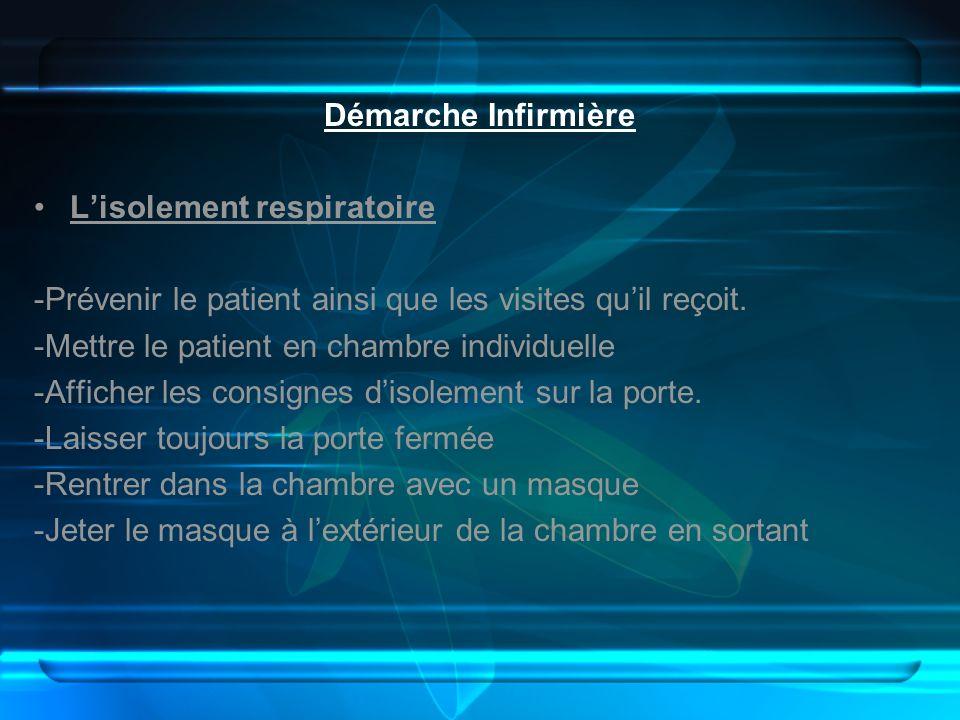 Démarche Infirmière Lisolement respiratoire -Prévenir le patient ainsi que les visites quil reçoit. -Mettre le patient en chambre individuelle -Affich