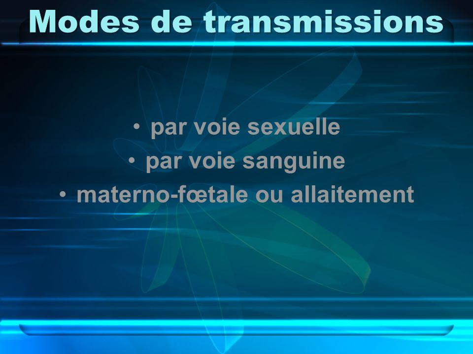 Modes de transmissions par voie sexuelle par voie sanguine materno-fœtale ou allaitement