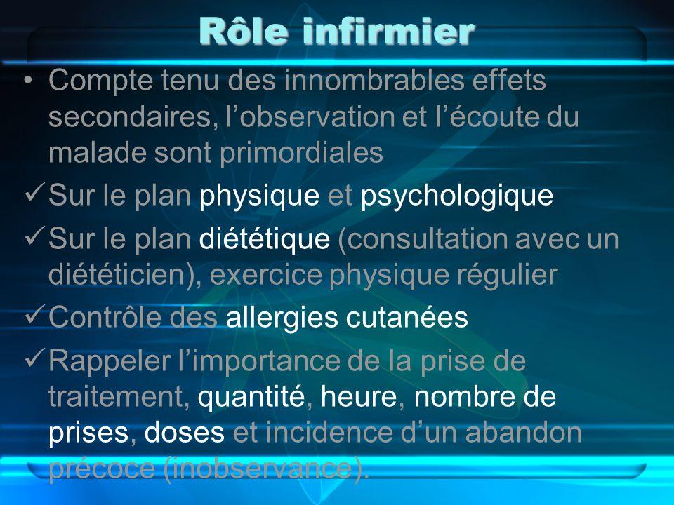 Rôle infirmier Compte tenu des innombrables effets secondaires, lobservation et lécoute du malade sont primordiales Sur le plan physique et psychologi