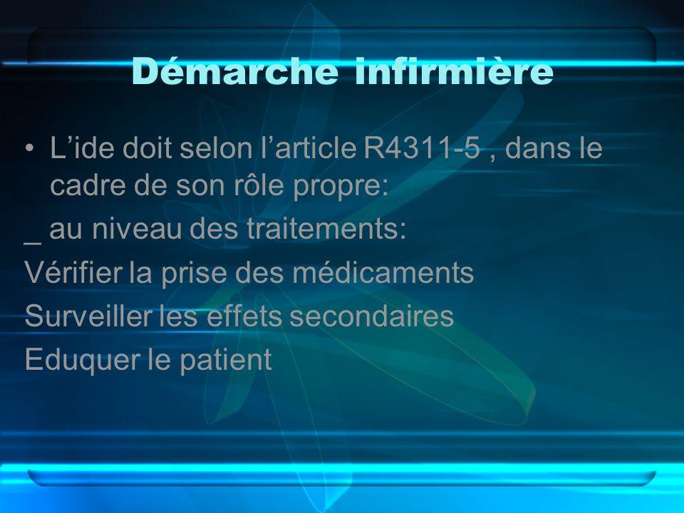 Démarche infirmière Lide doit selon larticle R4311-5, dans le cadre de son rôle propre: _ au niveau des traitements: Vérifier la prise des médicaments