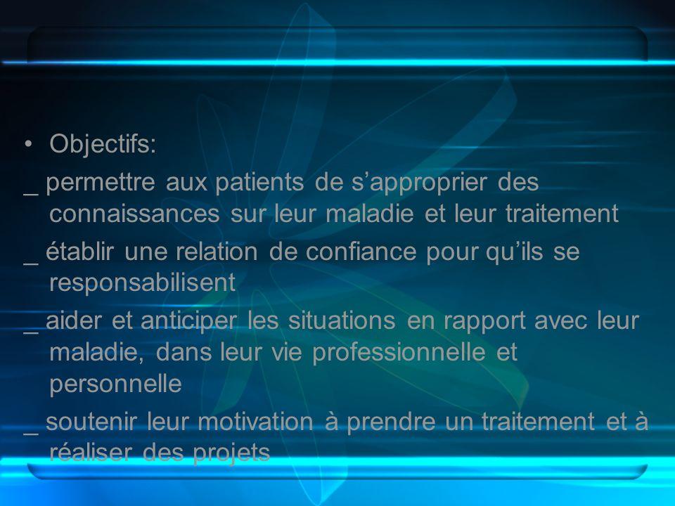 Objectifs: _ permettre aux patients de sapproprier des connaissances sur leur maladie et leur traitement _ établir une relation de confiance pour quil