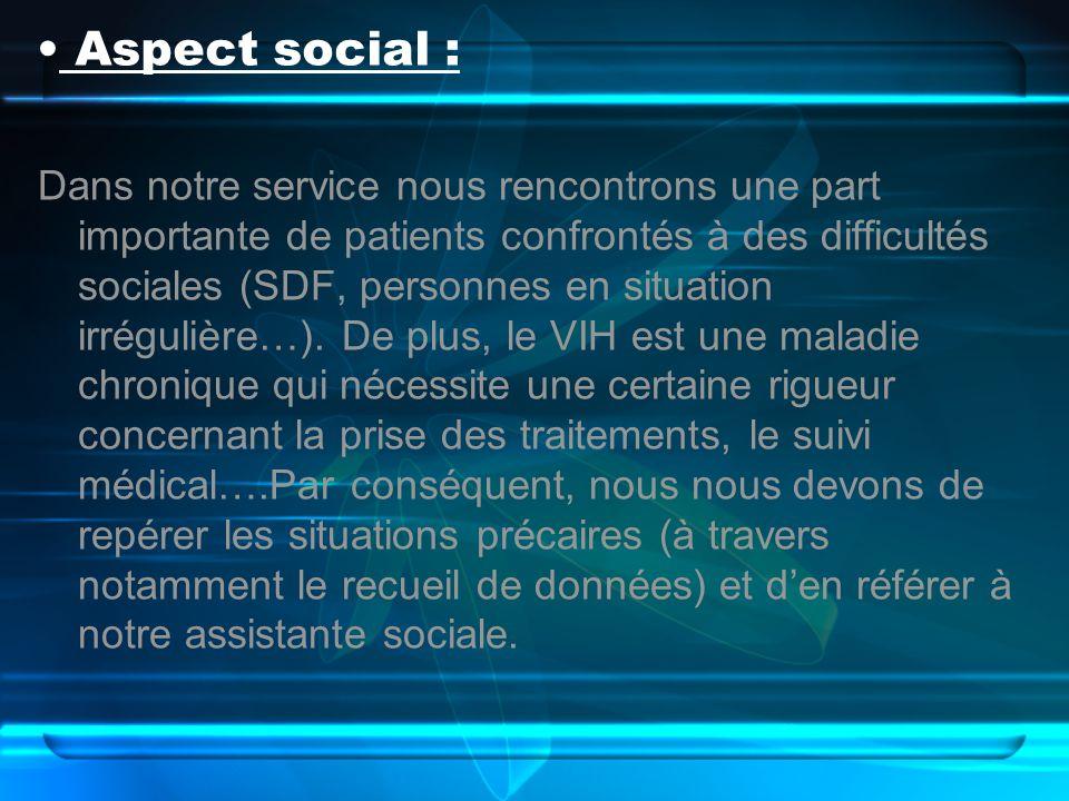 Aspect social : Dans notre service nous rencontrons une part importante de patients confrontés à des difficultés sociales (SDF, personnes en situation