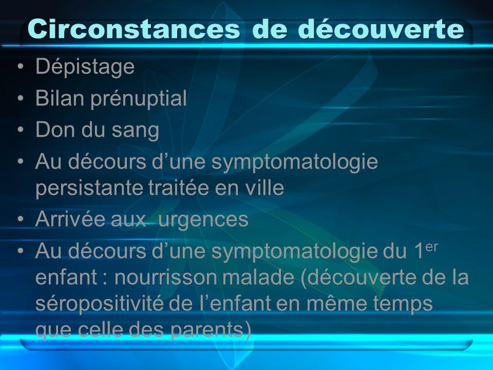 Circonstances de découverte Dépistage Bilan prénuptial Don du sang Au décours dune symptomatologie persistante traitée en ville Arrivée aux urgences A