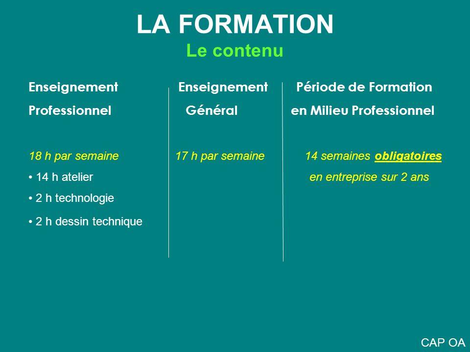 LA FORMATION Le contenu Enseignement Enseignement Période de Formation Professionnel Général en Milieu Professionnel 18 h par semaine 17 h par semaine