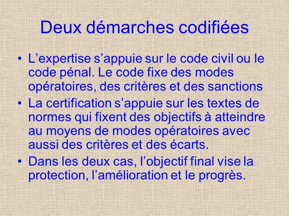 Deux démarches codifiées Lexpertise sappuie sur le code civil ou le code pénal.