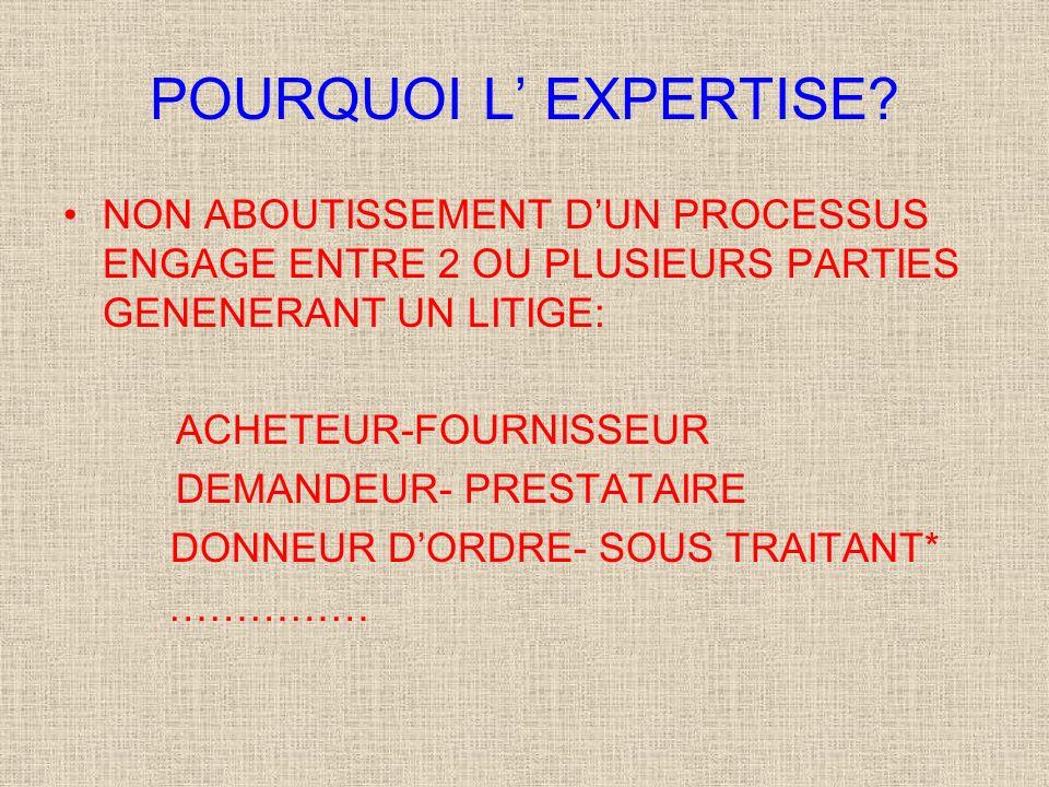POURQUOI L EXPERTISE.