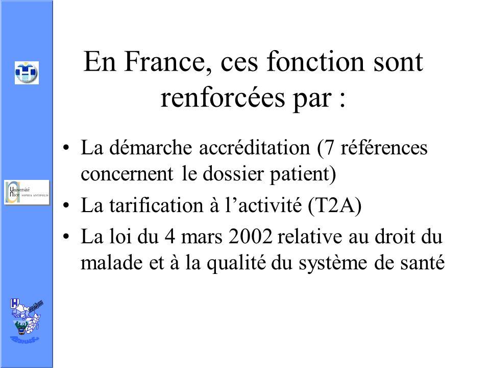 En France, ces fonction sont renforcées par : La démarche accréditation (7 références concernent le dossier patient) La tarification à lactivité (T2A) La loi du 4 mars 2002 relative au droit du malade et à la qualité du système de santé
