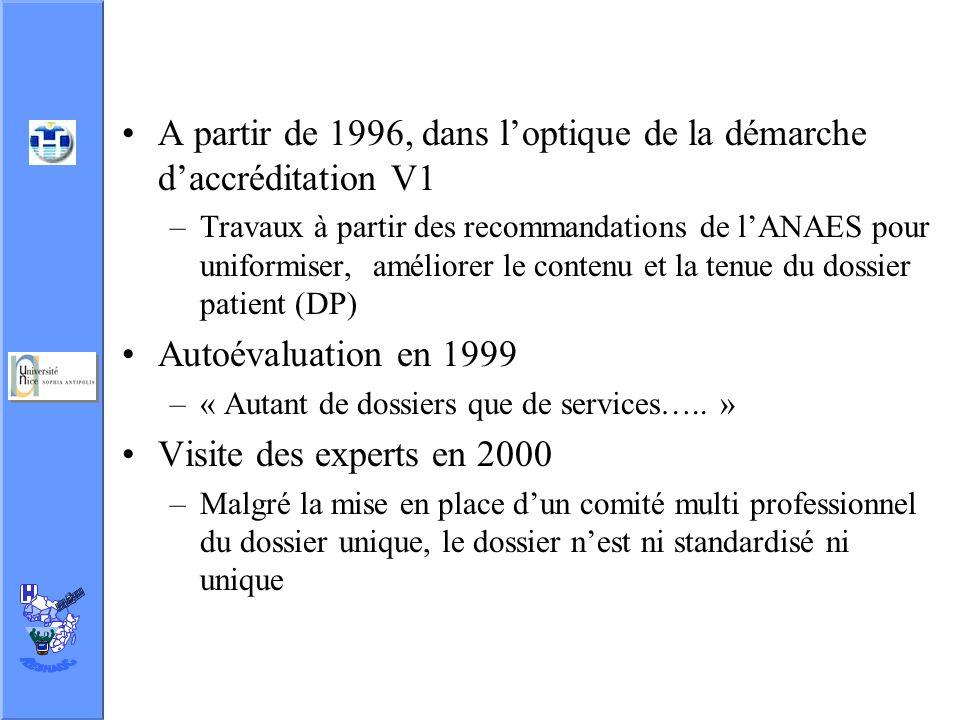 A partir de 1996, dans loptique de la démarche daccréditation V1 –Travaux à partir des recommandations de lANAES pour uniformiser, améliorer le contenu et la tenue du dossier patient (DP) Autoévaluation en 1999 –« Autant de dossiers que de services…..