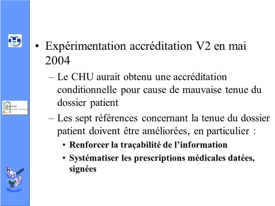 Expérimentation accréditation V2 en mai 2004 –Le CHU aurait obtenu une accréditation conditionnelle pour cause de mauvaise tenue du dossier patient –Les sept références concernant la tenue du dossier patient doivent être améliorées, en particulier : Renforcer la traçabilité de linformation Systématiser les prescriptions médicales datées, signées