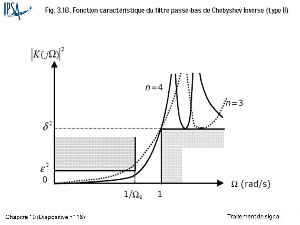 Traitement de signal Chapitre 10 (Diapositive n° 16)