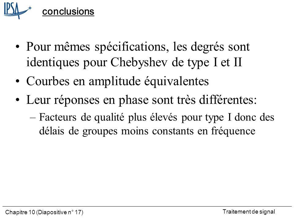 Traitement de signal Chapitre 10 (Diapositive n° 17) conclusions Pour mêmes spécifications, les degrés sont identiques pour Chebyshev de type I et II